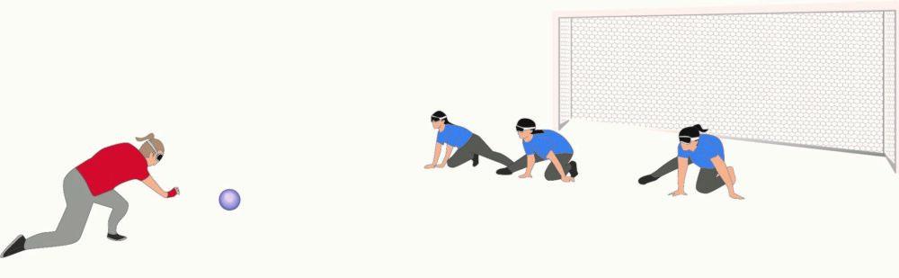 東京2020パラリンピック「ゴールボール」の競技解説